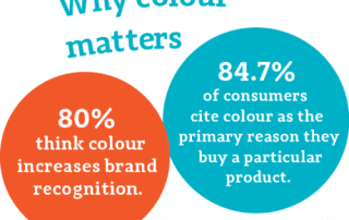 Why Colour Matters When Promoting A Brand
