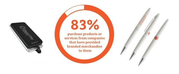 Branded Merchandise Fact
